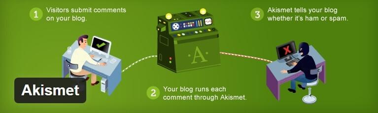 Akismet WordPress Plugins