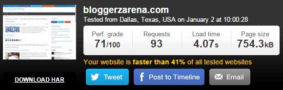 Pingdom Test Bloggerz Arena
