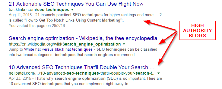 Manual Keyword High Competition