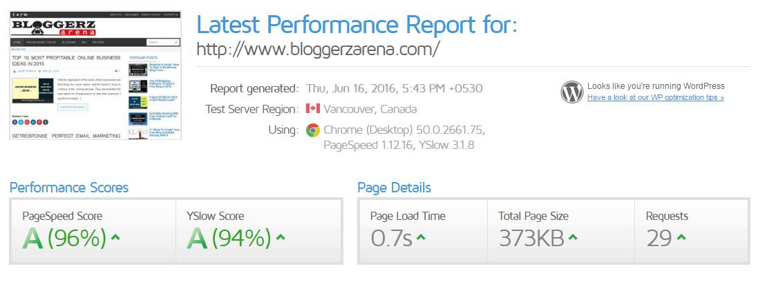 GTMetrix Website Load Time Checker
