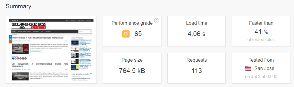 Pingdom Test Without CloudFlare And W3 Total Cache