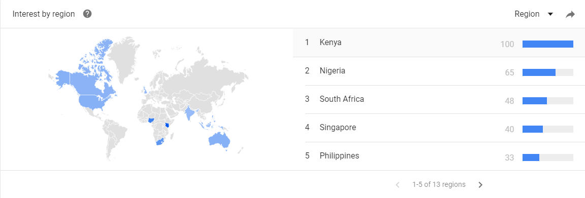 Google Trends Popularity By Region