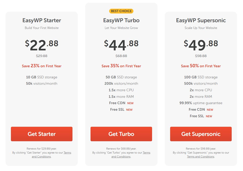 Namecheap Managed WP Pricing